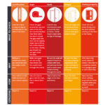 Fire Door checklist